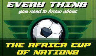 African Cup of Nations Featured